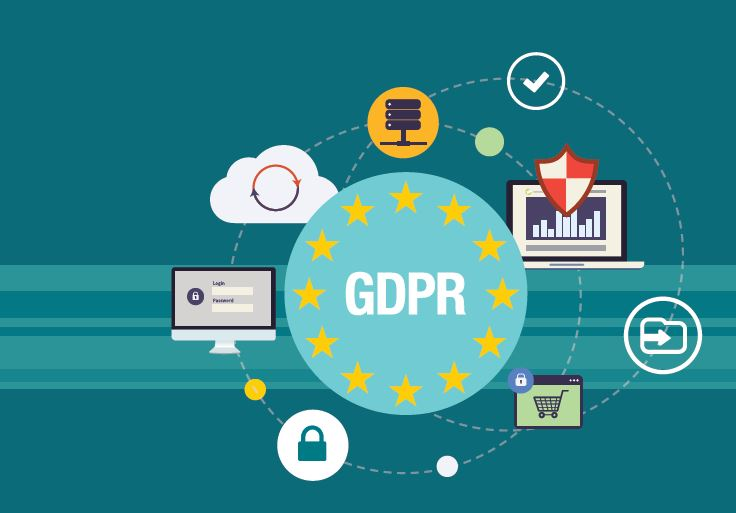 La general data protection regulation (gdpr)  la general data protection regulation (gdpr)