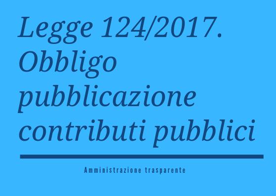 Contributi pubblici: obbligo di pubblicazione sul sito web